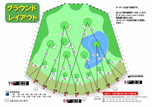 杉田ゴルフ場のレイアウト
