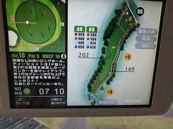 鎌倉パブリックゴルフ場のカートのナビ