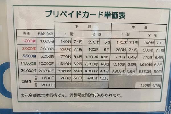 筑波ジャンボリーゴルフの料金表
