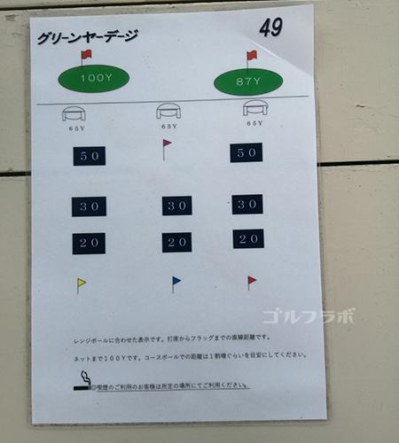 中山ゴルフセンターのヤーテージ