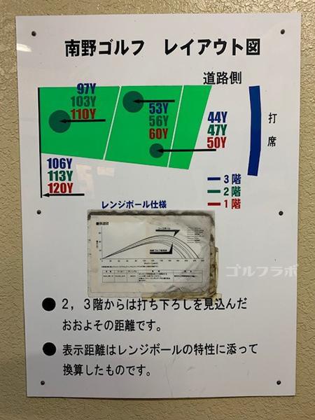 南野ゴルフのレイアウト図