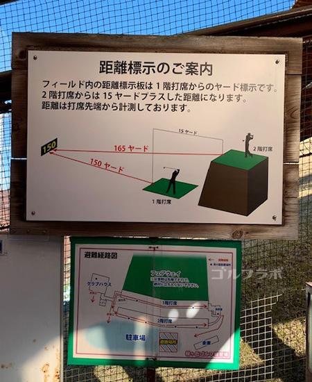 桜ケ丘ゴルフ練習場の距離表示板