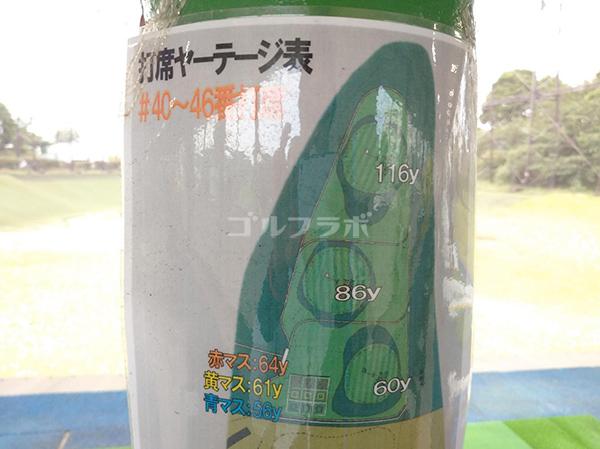 ゴルフパートナー仁戸名練習場のヤーテージ表